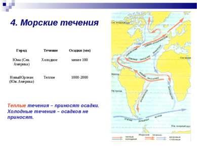 4. Морские течения Теплые течения – приносят осадки. Холодные течения – осадк...