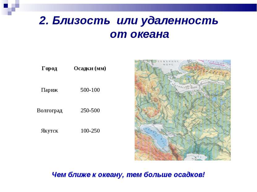 2. Близость или удаленность от океана Чем ближе к океану, тем больше осадков!...