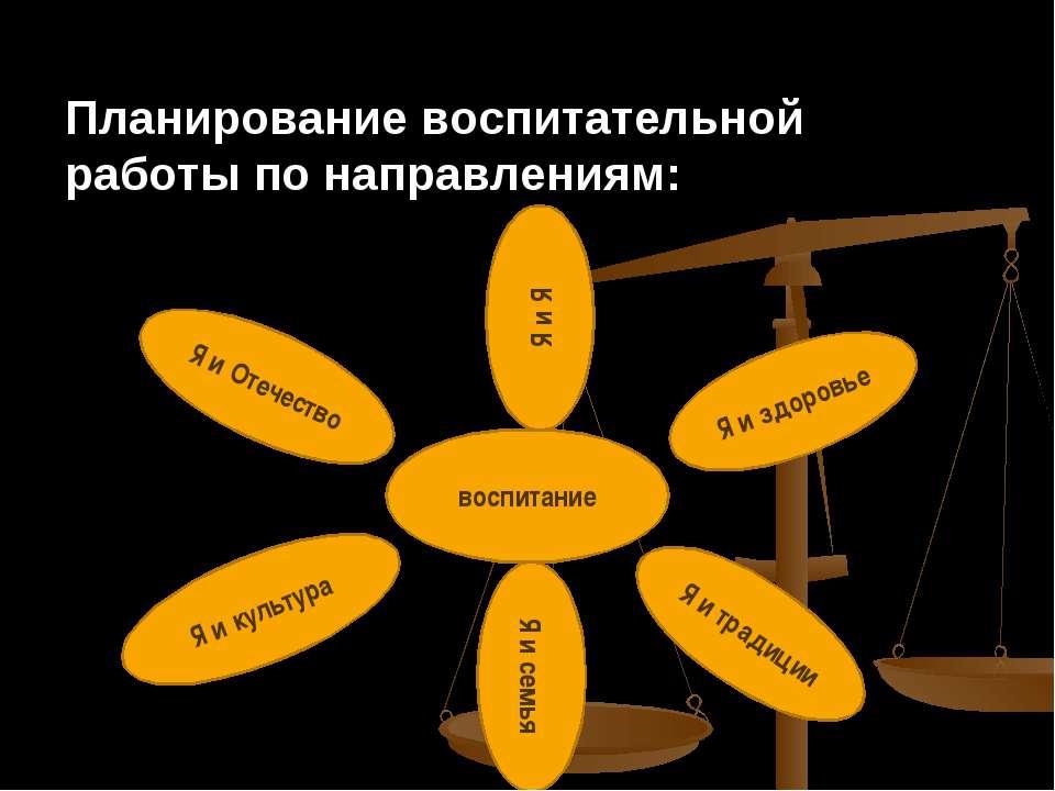 Планирование воспитательной работы по направлениям: воспитание Я и культура Я...