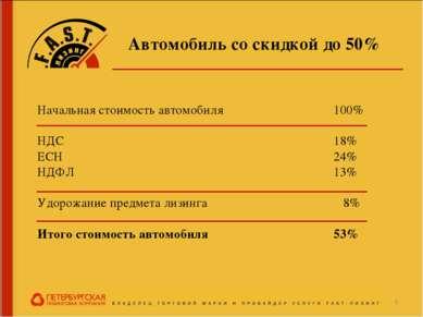 Автомобиль со скидкой до 50% Начальная стоимость автомобиля 100% НДС 18% ЕСН ...