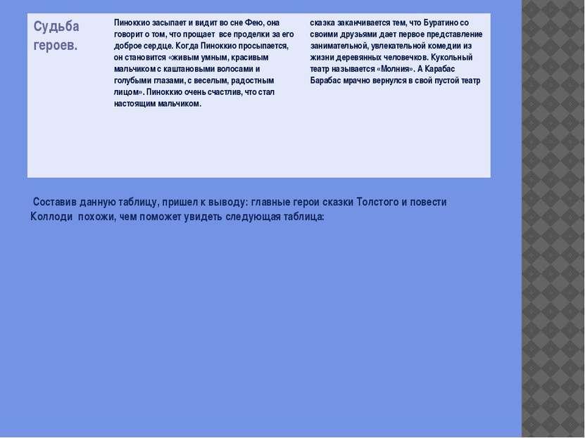 Составив данную таблицу, пришел к выводу: главные герои сказки Толстого и пов...