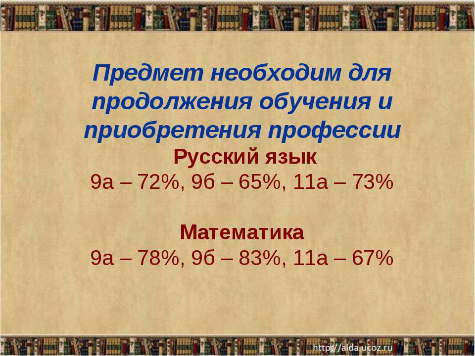 Предмет необходим для продолжения обучения и приобретения профессии Русский я...