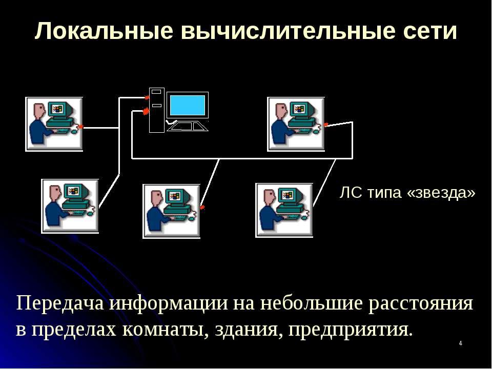 * Локальные вычислительные сети Передача информации на небольшие расстояния в...