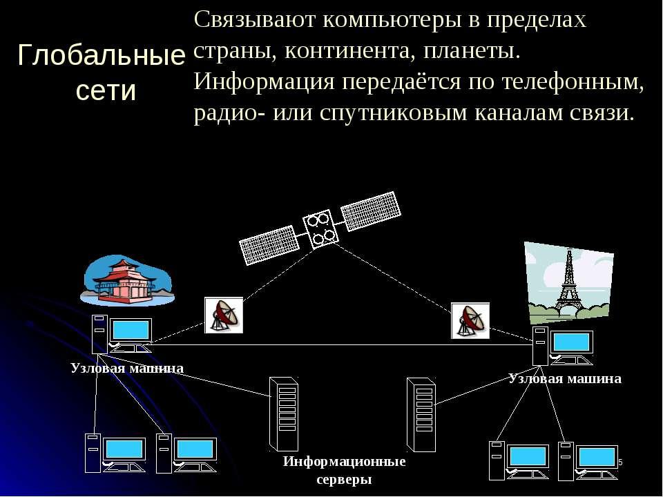 * Глобальные сети Связывают компьютеры в пределах страны, континента, планеты...