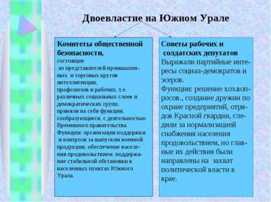 Двоевластие на Южном Урале Комитеты общественной безопасности, состоящие из п...