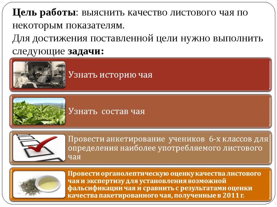 Цель работы: выяснить качество листового чая по некоторым показателям. Для до...