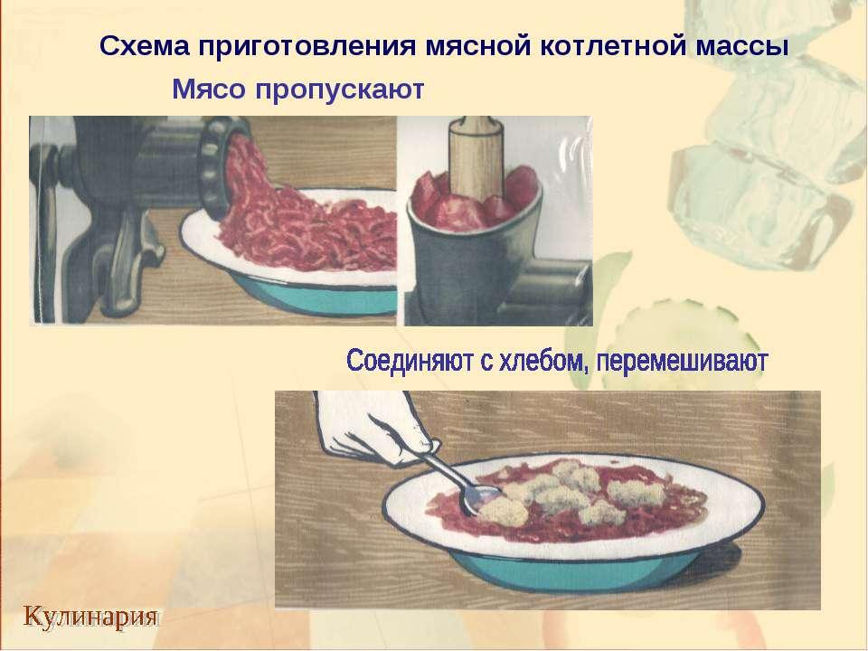 Мясо пропускают Схема приготовления мясной котлетной массы