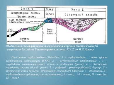 Обобщенная схема фациальной зональности морского (океанического) и солеродног...