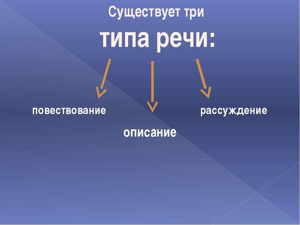 Существует три типа речи: повествование рассуждение описание
