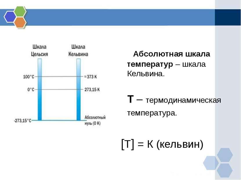 Абсолютная шкала температур – шкала Кельвина. Т – термодинамическая температу...