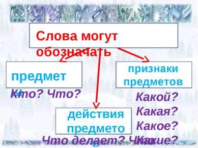 Слова могут обозначать предметы признаки предметов действия предметов Кто? Чт...