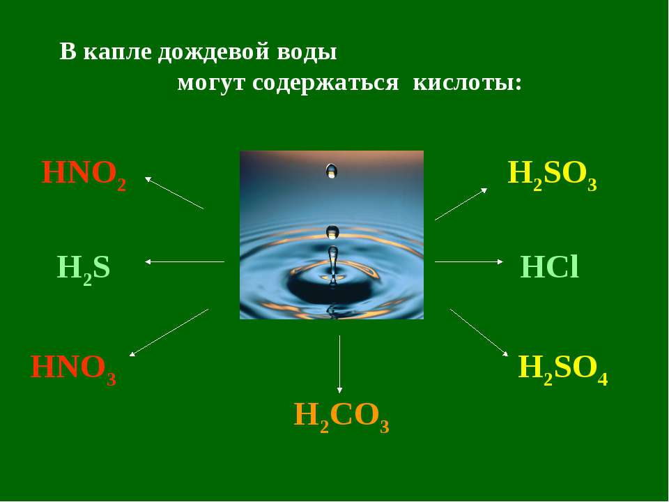 В капле дождевой воды могут содержаться кислоты: HNO2 HNO3 H2CO3 H2SO3 H2SO4 ...
