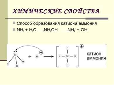 ХИМИЧЕСКИЕ СВОЙСТВА Способ образования катиона аммония NH3 + Н2O NH4OH NH4+ +...