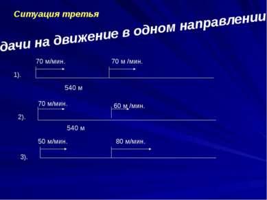 Задачи на движение в одном направлении Ситуация третья 540 м 70 м/мин. 70 м /...