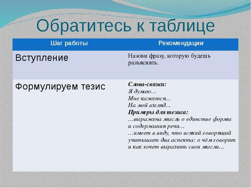 Обратитесь к таблице Шаг работы Рекомендации Вступление Назови фразу, которую...
