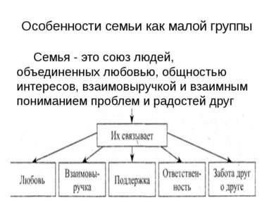 Особенности семьи как малой группы Семья - это союз людей, объединенных любов...