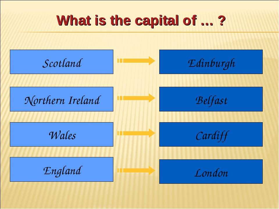 What is the capital of … ? Scotland Northern Ireland Wales England Edinburgh ...