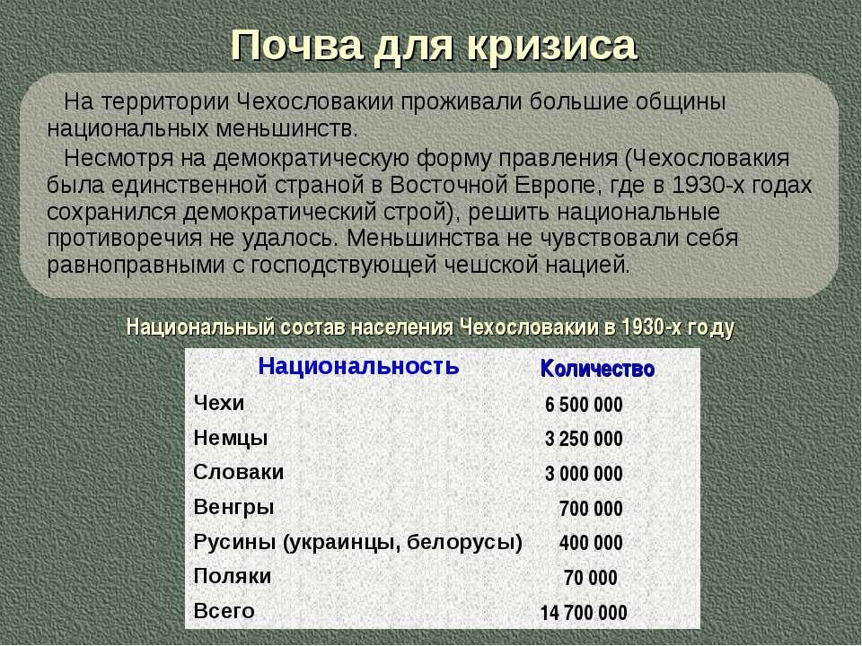 Почва для кризиса Национальный состав населения Чехословакии в 1930-х году На...