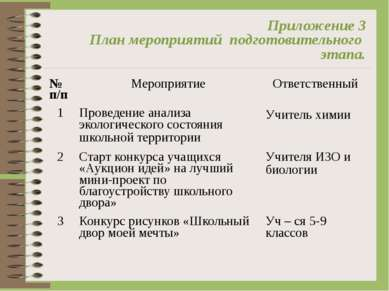Приложение 3 План мероприятий подготовительного этапа. № п/п Мероприятие Отв...