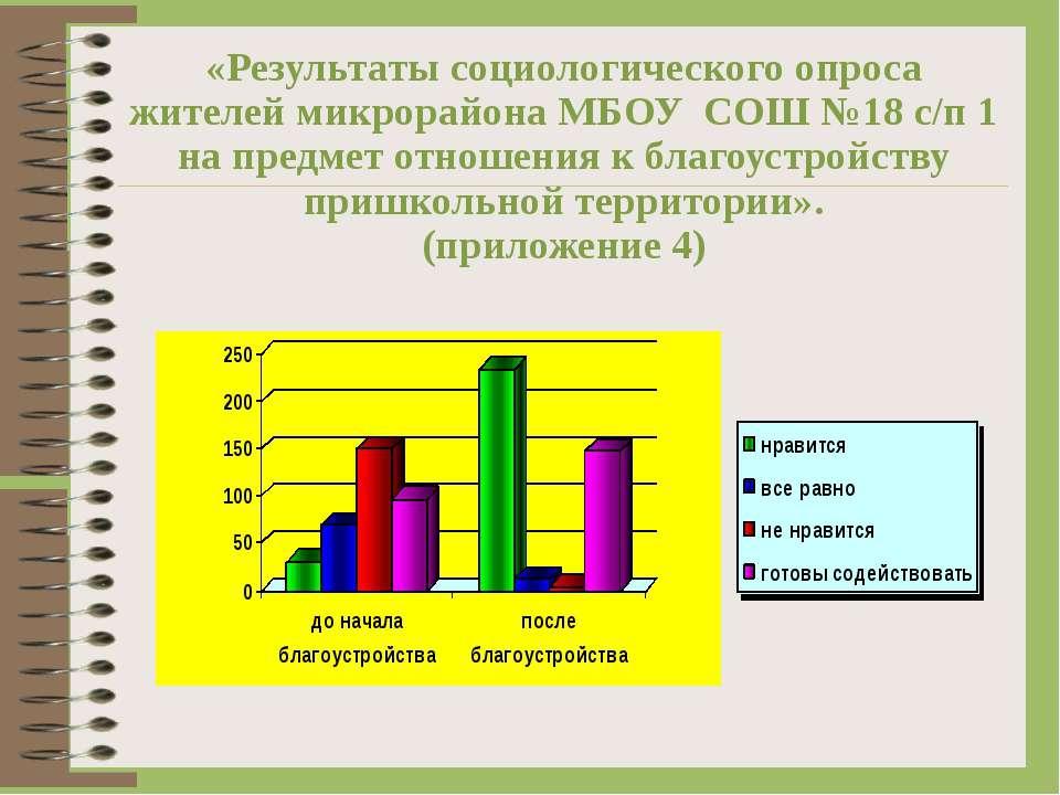 «Результаты социологического опроса жителей микрорайона МБОУ СОШ №18 с/п 1 на...