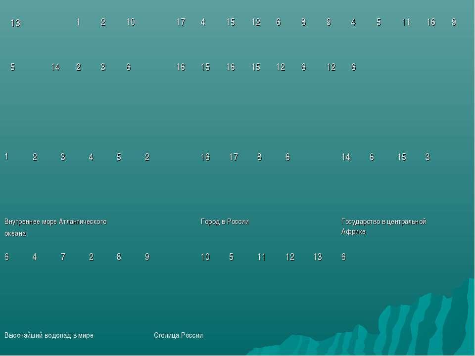Высочайший водопад в мире Столица России 13 1 2 10 17 4 15 12 6 8 9 4 5 11 16...