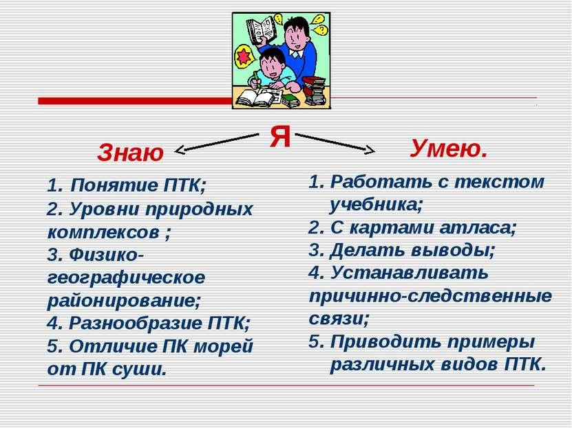 Я Знаю 1. Понятие ПТК; 2. Уровни природных комплексов ; 3. Физико-географичес...