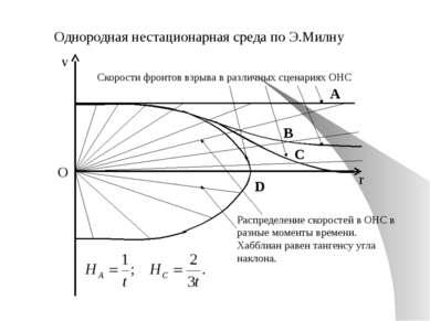 Двухмерные ОНС Существует частное стационарное состояние. Угловая скорость вр...