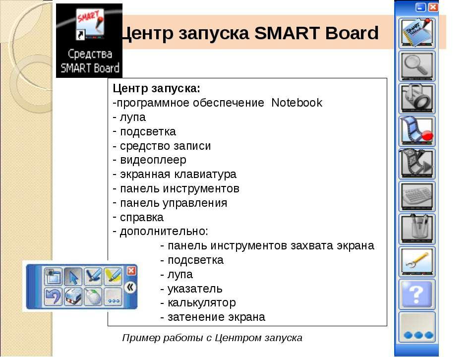 Центр запуска SMART Board Центр запуска: программное обеспечение Notebook луп...