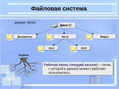 Файловая система Рабочая папка (текущий каталог) – папка, с которой в данный ...