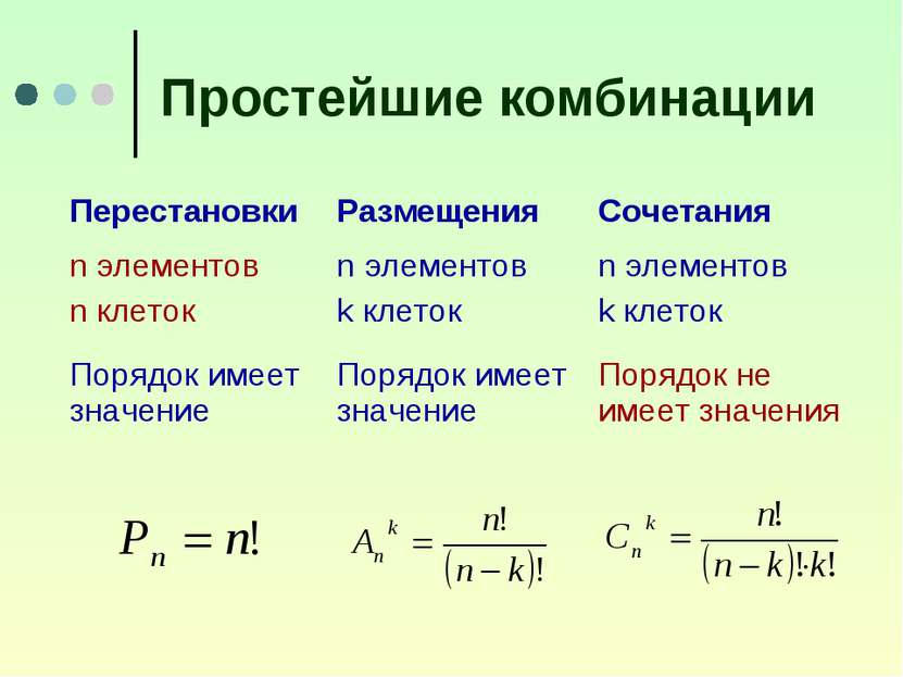 Простейшие комбинации Перестановки Размещения Сочетания n элементов n клеток ...