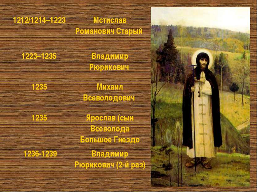 1212/1214–1223 Мстислав Романович Старый 1223–1235 Владимир Рюрикович 1235 Ми...