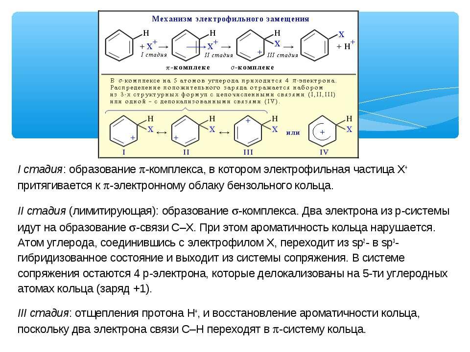 I стадия: образование p-комплекса, в котором электрофильная частица Х+ притяг...