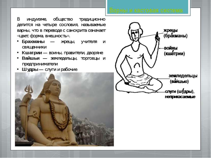 Варны и кастовая система В индуизме, общество традиционно делится на четыре с...