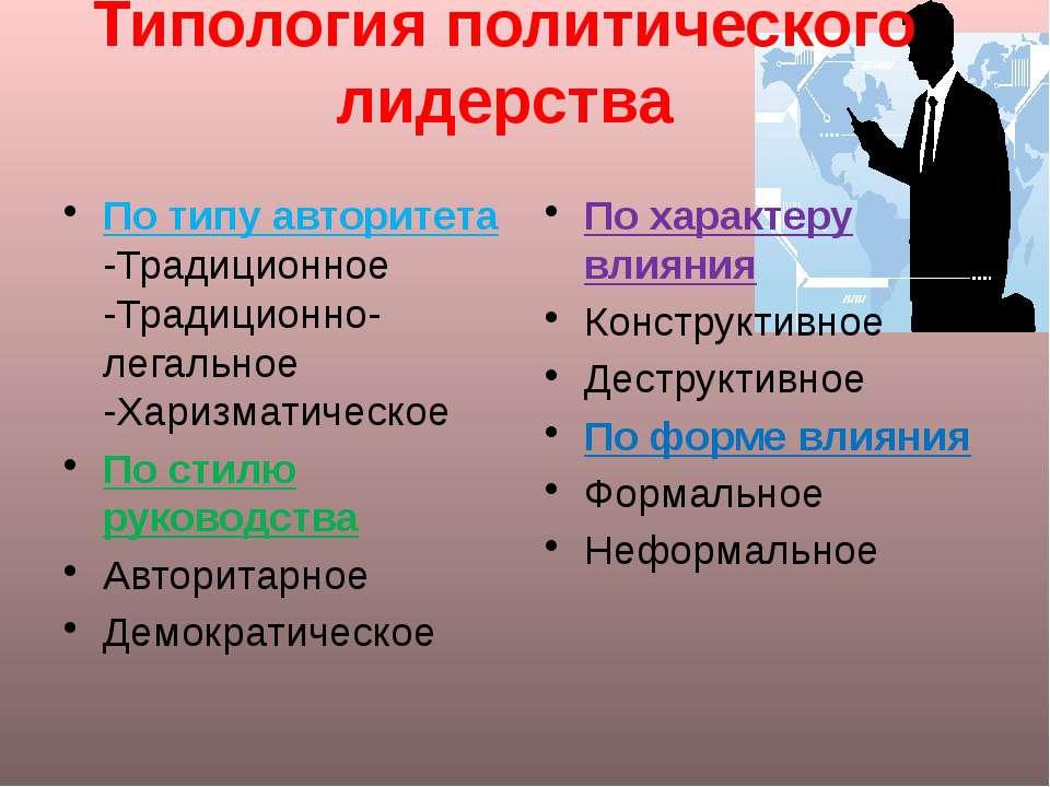 Типология политического лидерства По типу авторитета -Традиционное -Традицион...