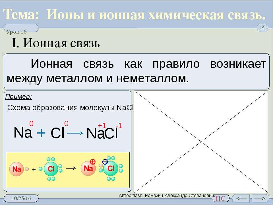 Ионы и ионная химическая связь. I. Ионная связь Схема образования молекулы Na...