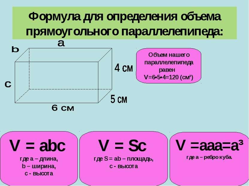 Формула для определения объема прямоугольного параллелепипеда: Объем нашего п...
