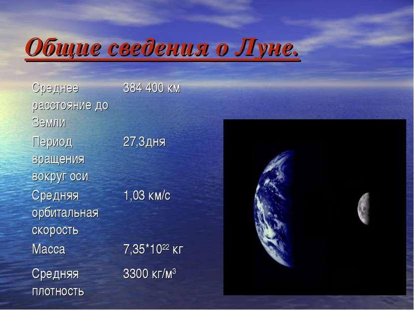 Общие сведения о Луне.