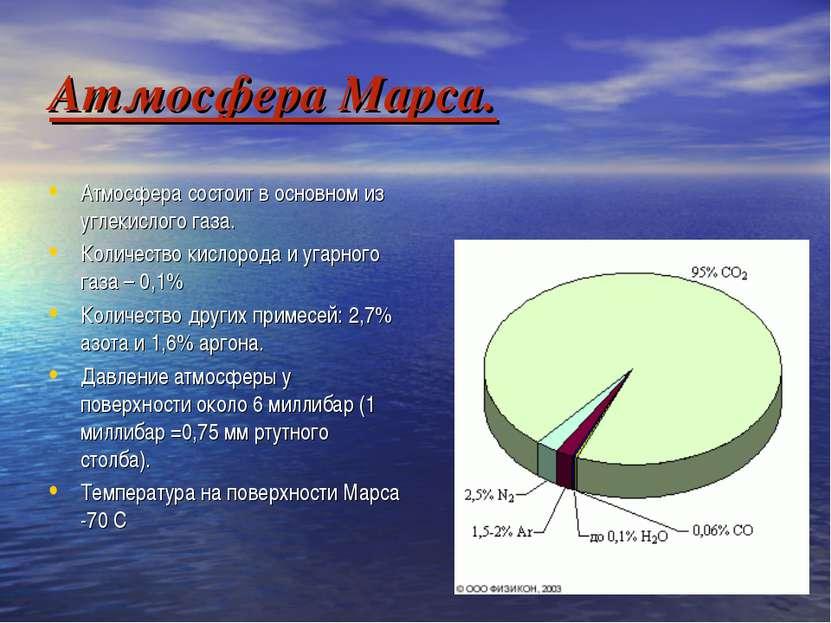 Атмосфера Марса. Атмосфера состоит в основном из углекислого газа. Количество...