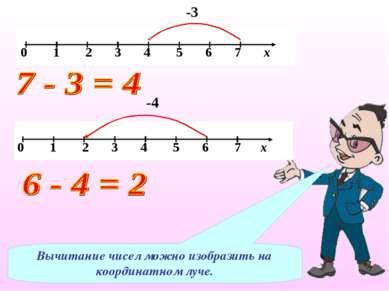Вычитание чисел можно изобразить на координатном луче. -3 -4
