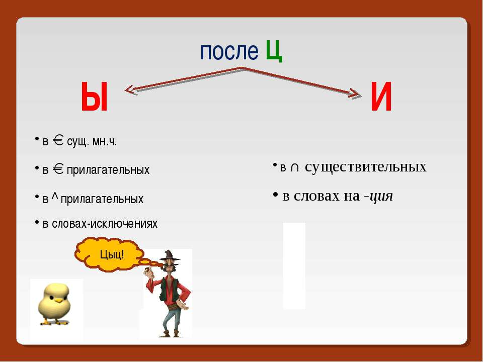 Ы И после Ц в сущ. мн.ч. в прилагательных в ^ прилагательных в словах-исключе...