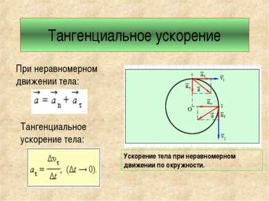 Тангенциальное ускорение Ускорение тела при неравномерном движении по окружно...