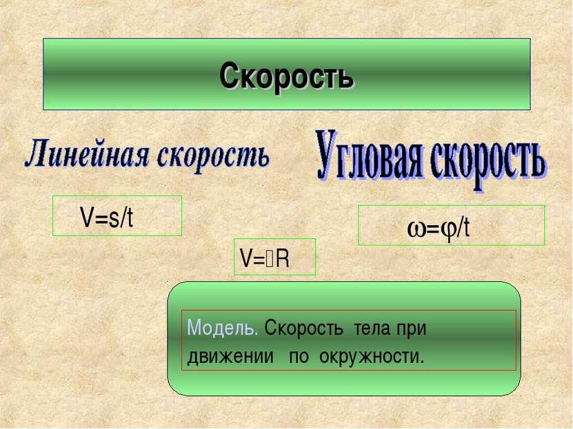 Скорость V=s/t = /t Модель. Скорость тела при движении по окружности. V= R