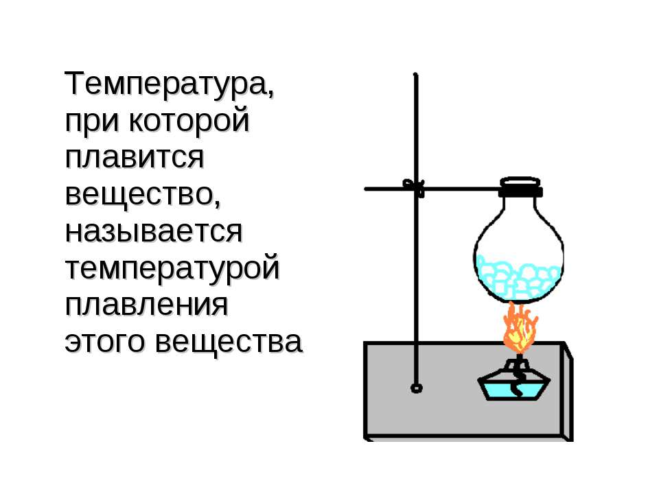 Температура, при которой плавится вещество, называется температурой плавления...