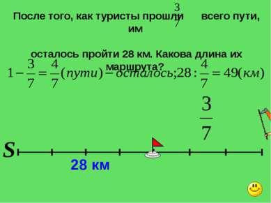 После того, как туристы прошли всего пути, им осталось пройти 28 км. Какова д...