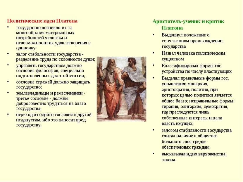 Политические идеи Платона государство возникло из-за многообразия материальны...