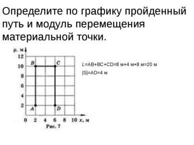 Определите по графику пройденный путь и модуль перемещения материальной точки...