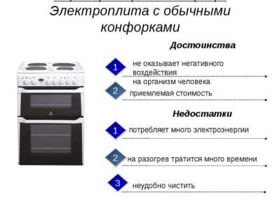Энергосберегающие бытовые приборы Стеклокерамическая электроплита большая теп...