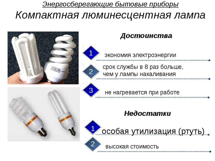 С 1.01.11 г. в России введен запрет на оборот ЛН мощностью выше 100 Вт Компак...