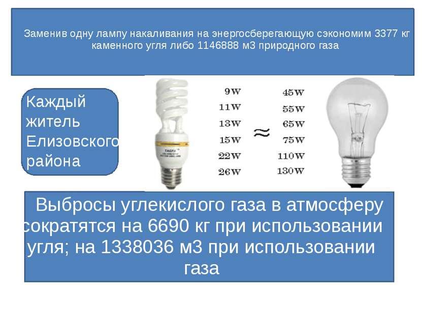 Наши предложения по энергосбережению: При покупке бытовых приборов обращайте ...