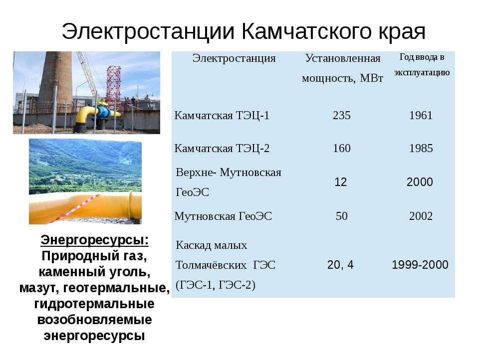 Предполагаемая экономия природных ресурсов нашей семьей и жителями г. Елизова...